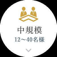 中規模(12〜40名様)
